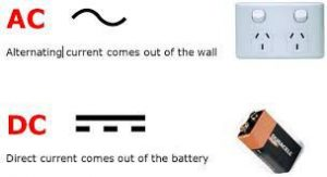 direct current. difference-between-ac-and-dc-electricity direct current