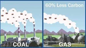 coal-versus-gas-electricity