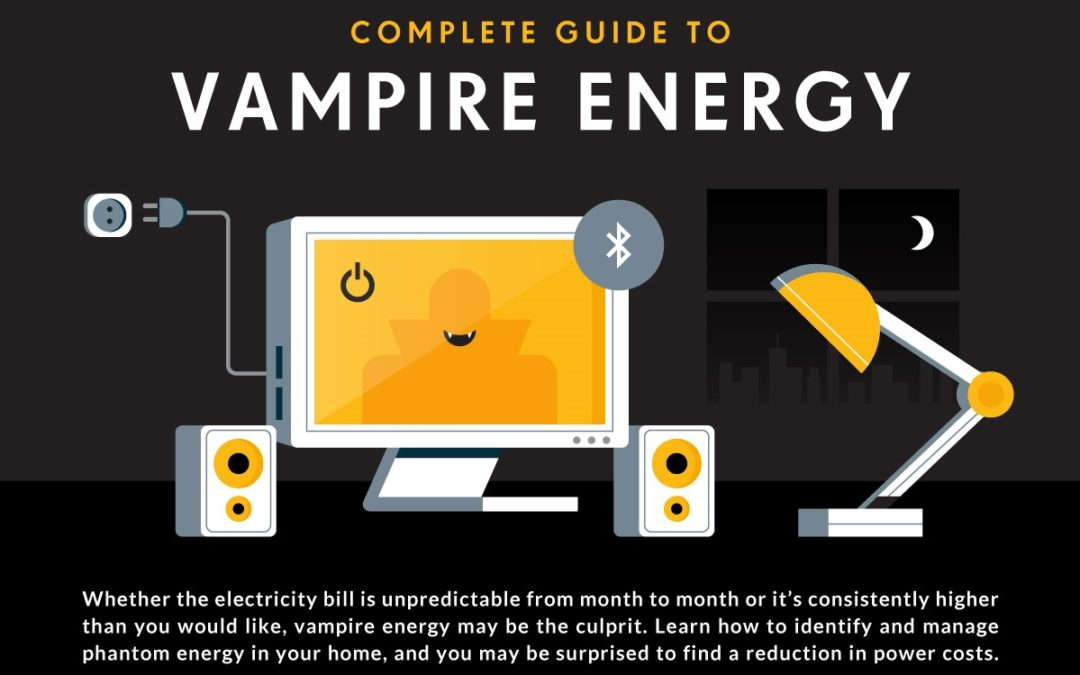 Standby Power and wasted energy from Energy Vampires